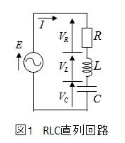 RLC回路(直列と並列)