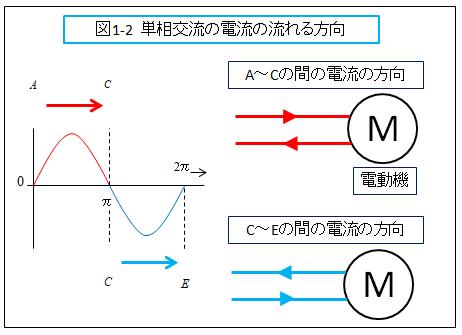 三相交流の原理 | やさしい電気回路